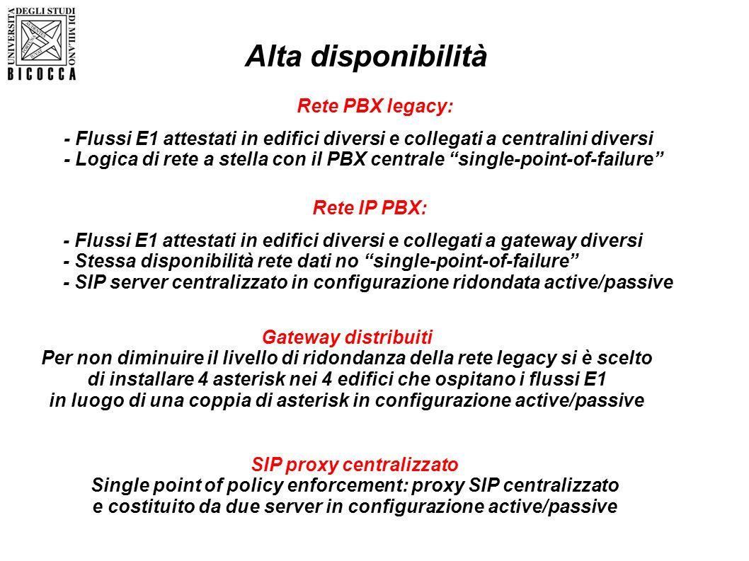 Alta disponibilità Rete PBX legacy: