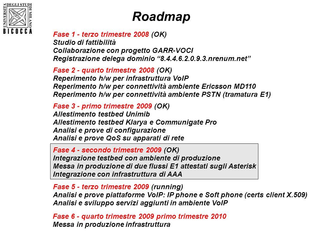 Roadmap Fase 1 - terzo trimestre 2008 (OK) Studio di fattibilità