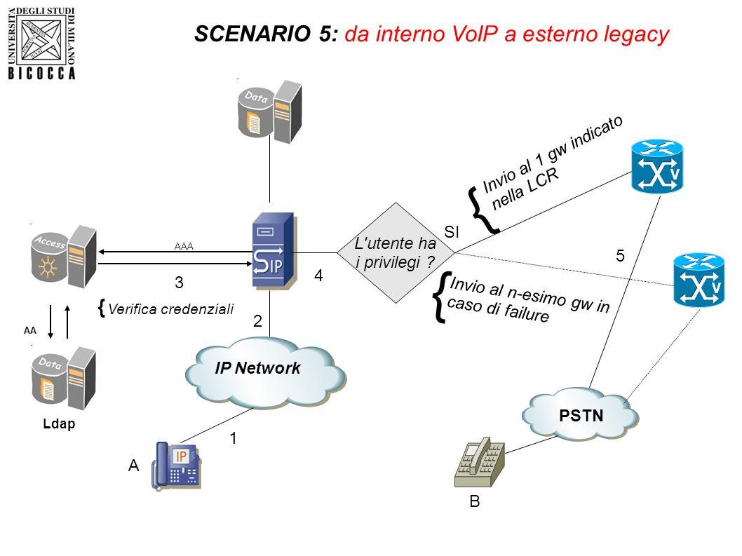 SCENARIO 5: da interno VoIP a esterno legacy
