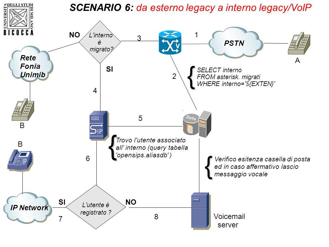 SCENARIO 6: da esterno legacy a interno legacy/VoIP