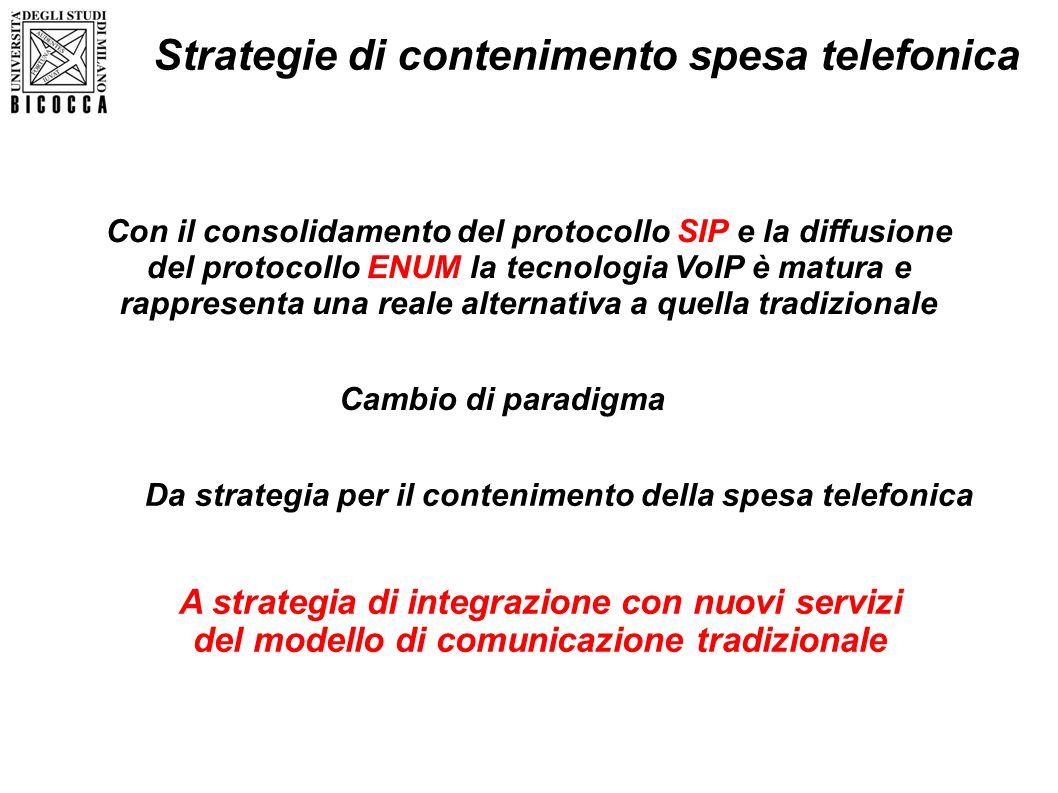 Strategie di contenimento spesa telefonica