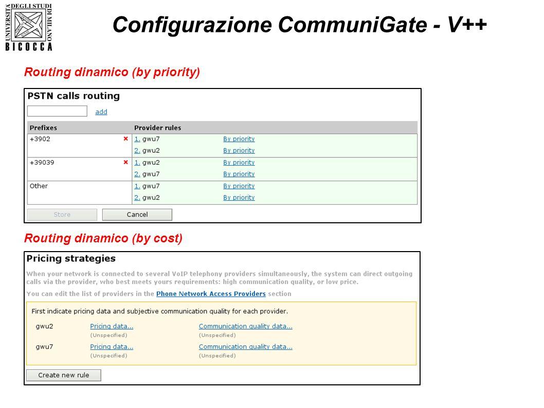 Configurazione CommuniGate - V++