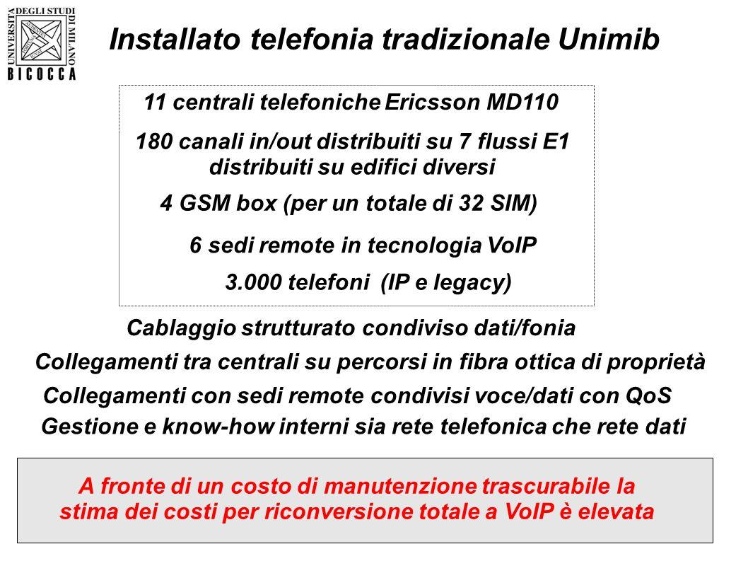Installato telefonia tradizionale Unimib