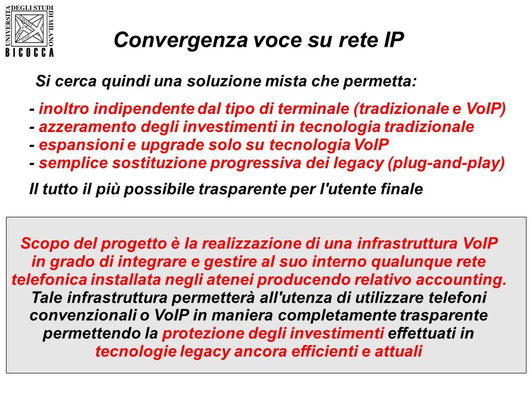 Convergenza voce su rete IP