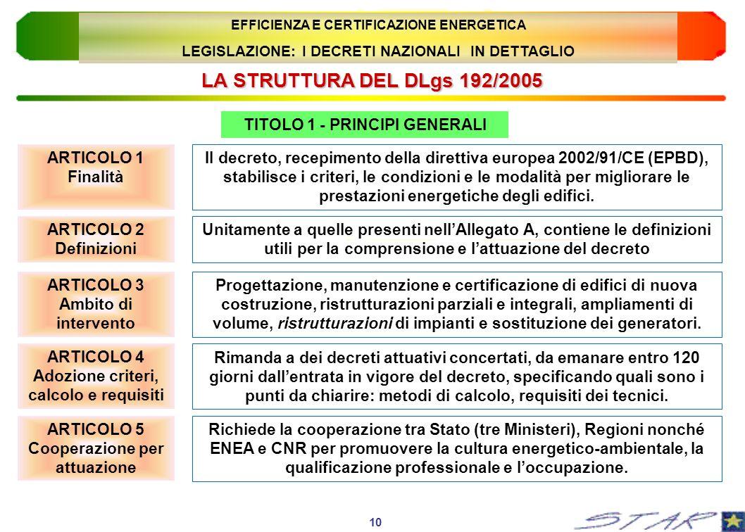 LA STRUTTURA DEL DLgs 192/2005 TITOLO 1 - PRINCIPI GENERALI ARTICOLO 1