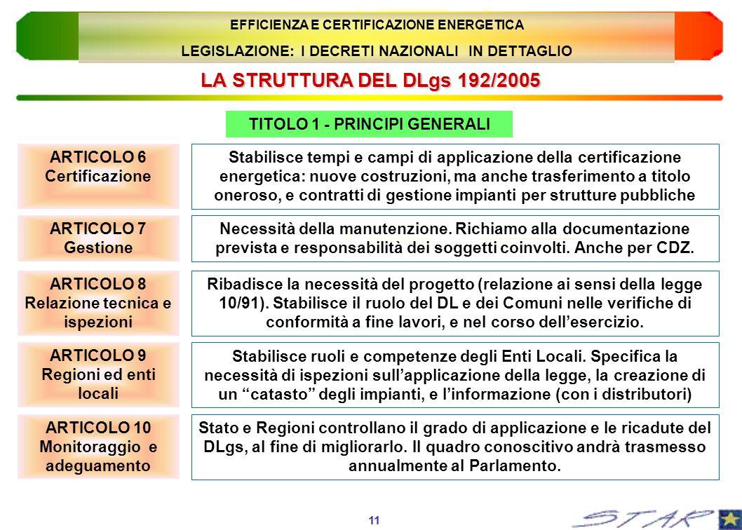 LA STRUTTURA DEL DLgs 192/2005 TITOLO 1 - PRINCIPI GENERALI ARTICOLO 6