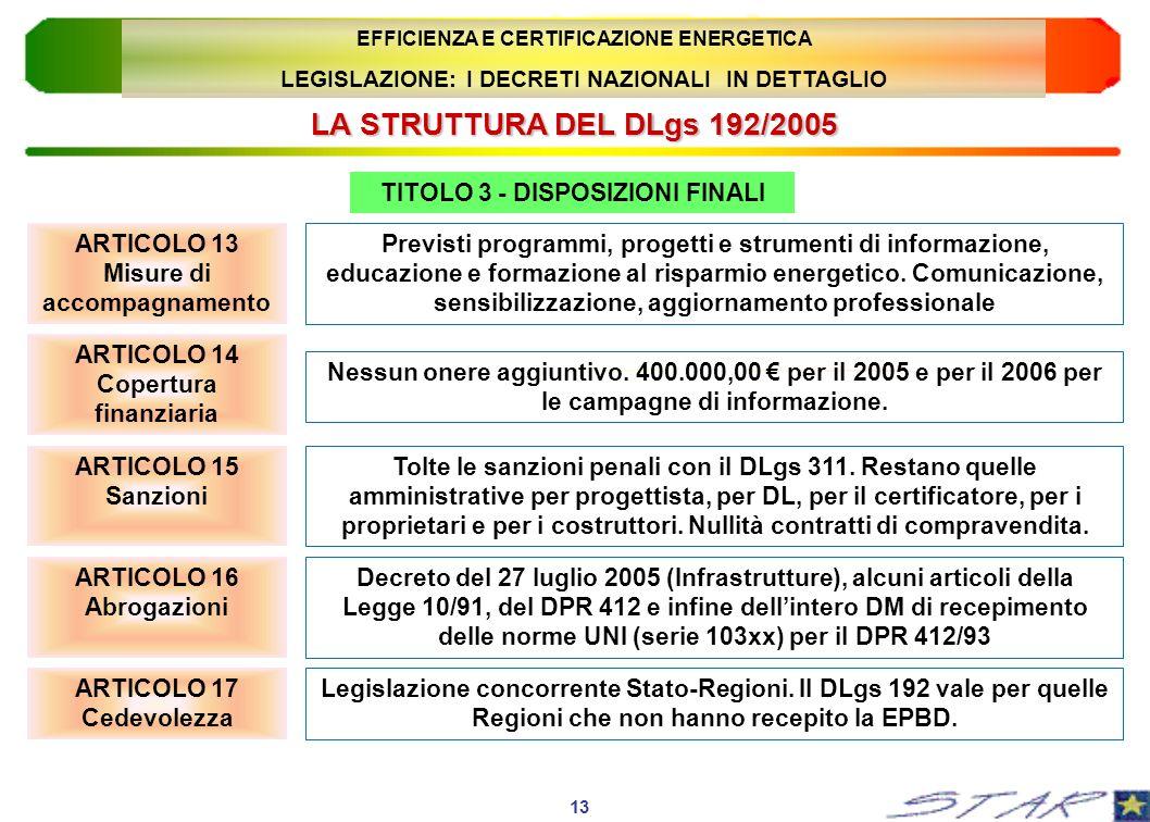 LA STRUTTURA DEL DLgs 192/2005 TITOLO 3 - DISPOSIZIONI FINALI