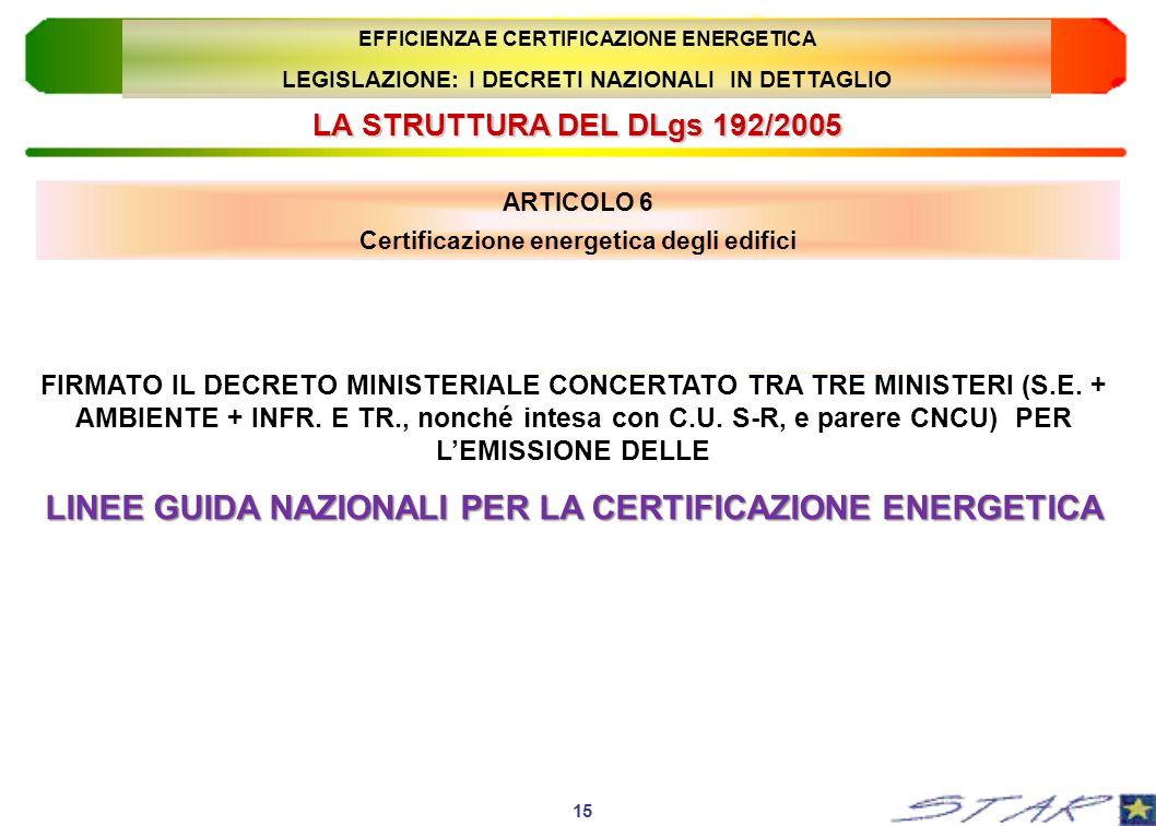 LINEE GUIDA NAZIONALI PER LA CERTIFICAZIONE ENERGETICA