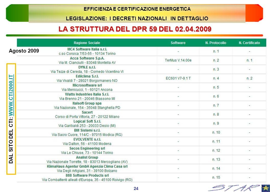 LA STRUTTURA DEL DPR 59 DEL 02.04.2009