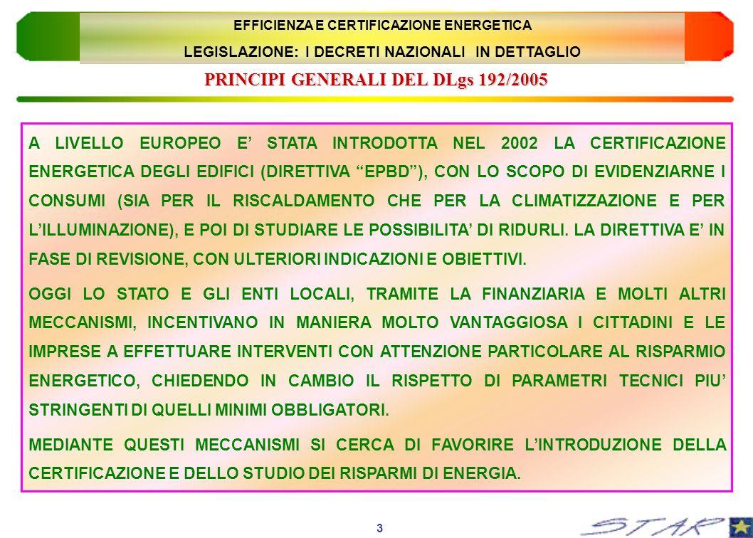 PRINCIPI GENERALI DEL DLgs 192/2005