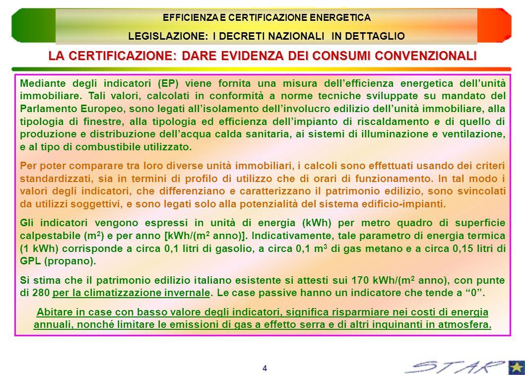 LA CERTIFICAZIONE: DARE EVIDENZA DEI CONSUMI CONVENZIONALI