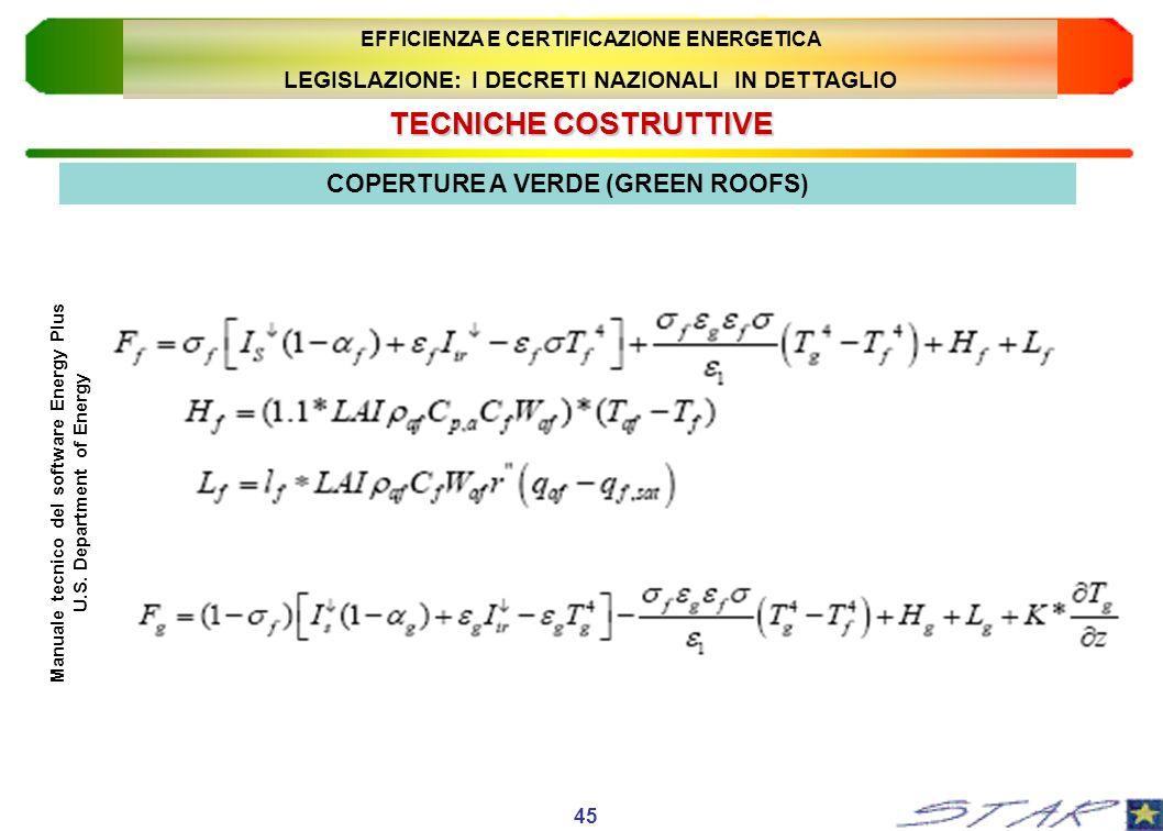 TECNICHE COSTRUTTIVE COPERTURE A VERDE (GREEN ROOFS)