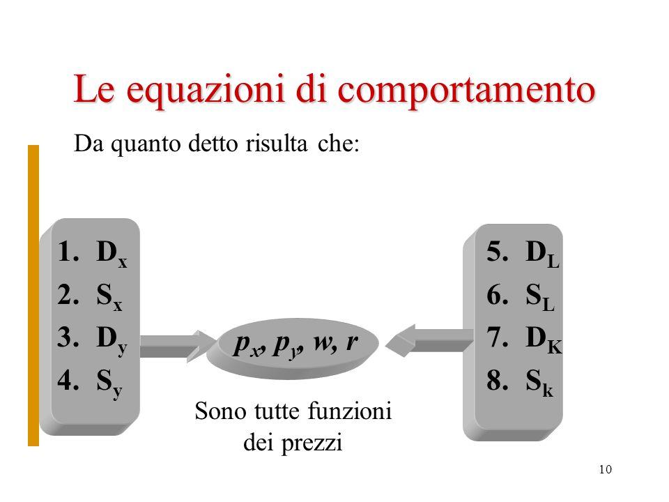 Le equazioni di comportamento