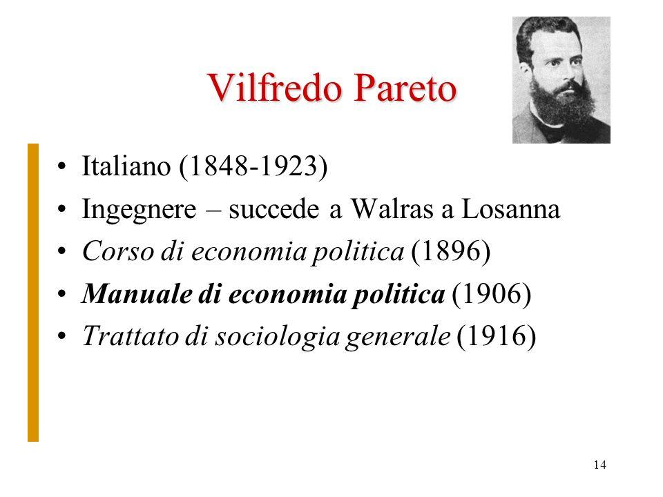 Vilfredo Pareto Italiano (1848-1923)