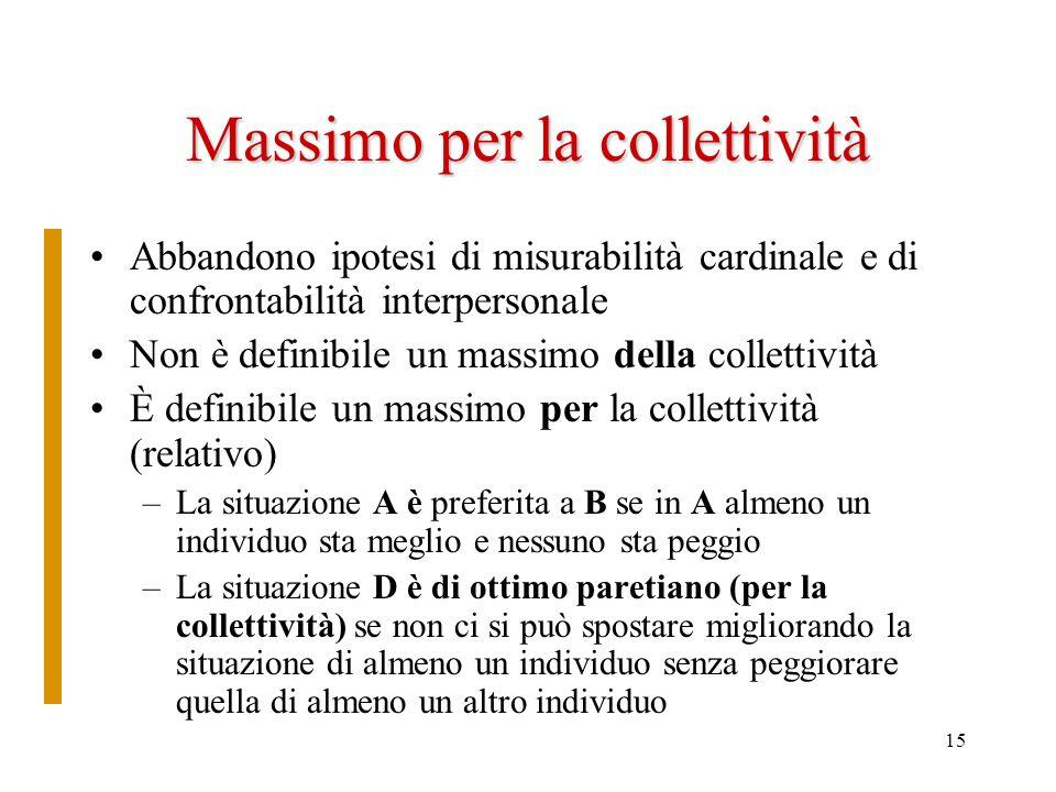 Massimo per la collettività