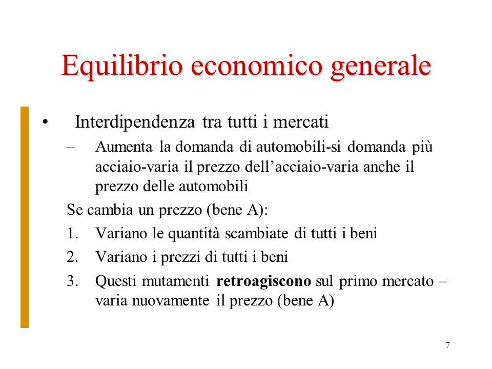 Equilibrio economico generale