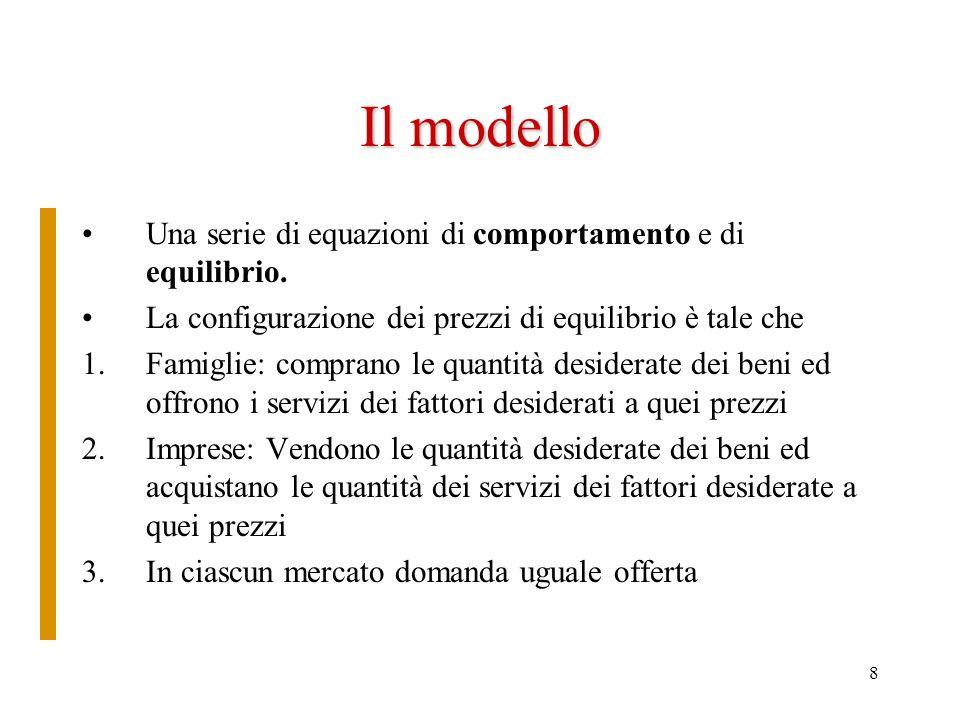 Il modello Una serie di equazioni di comportamento e di equilibrio.