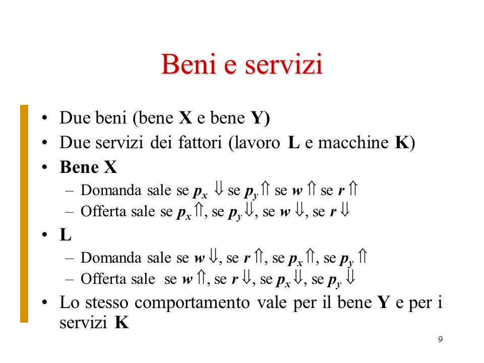 Beni e servizi Due beni (bene X e bene Y)