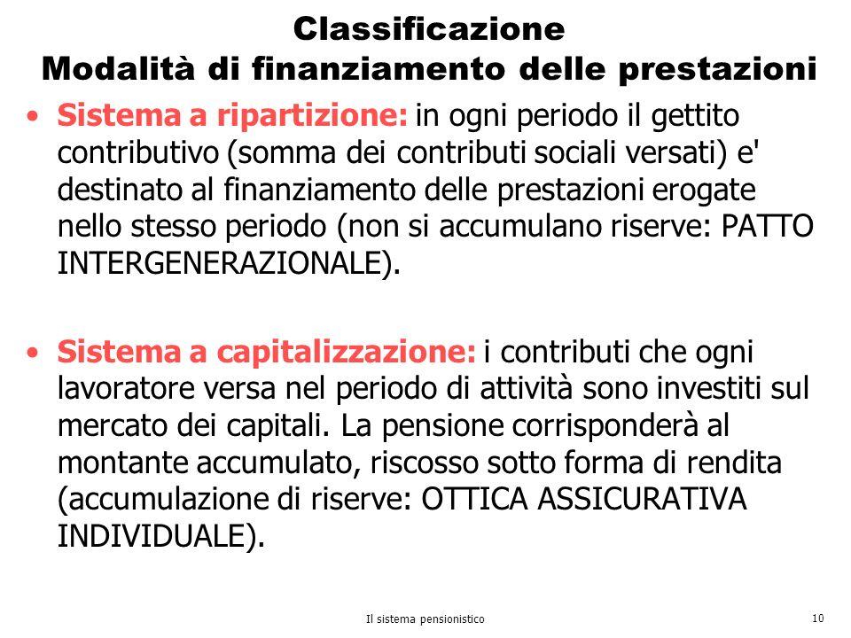 Classificazione Modalità di finanziamento delle prestazioni