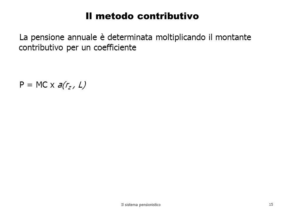 Il metodo contributivo
