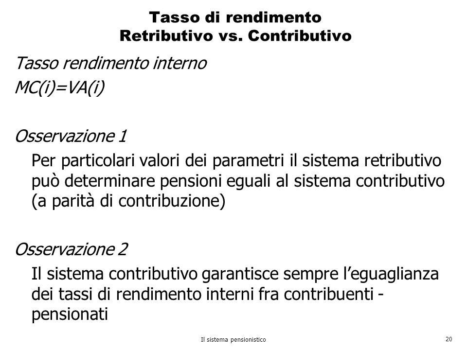 Tasso di rendimento Retributivo vs. Contributivo