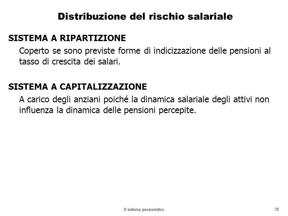 Distribuzione del rischio salariale