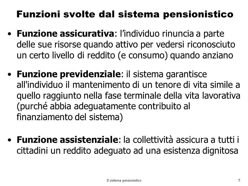 Funzioni svolte dal sistema pensionistico