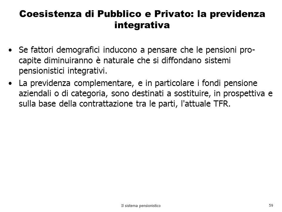 Coesistenza di Pubblico e Privato: la previdenza integrativa
