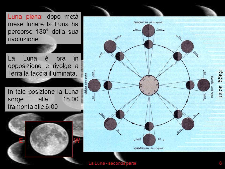 La Luna è ora in opposizione e rivolge a Terra la faccia illuminata.