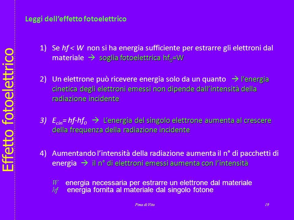 Leggi dell'effetto fotoelettrico