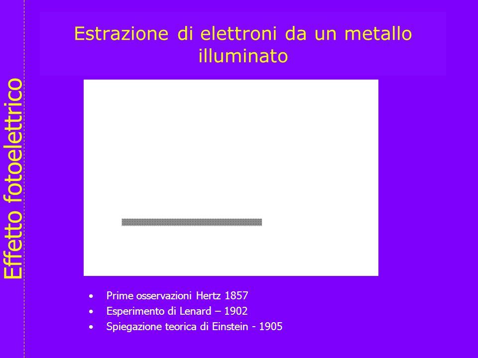 Estrazione di elettroni da un metallo illuminato
