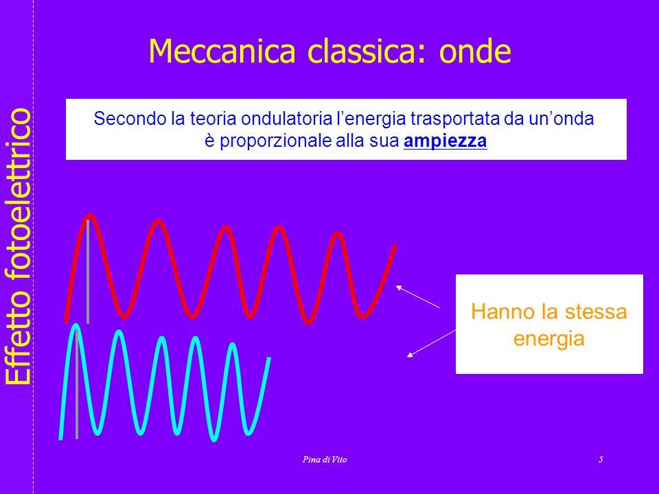 Meccanica classica: onde