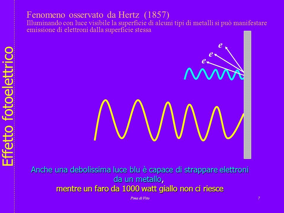 Fenomeno osservato da Hertz (1857)