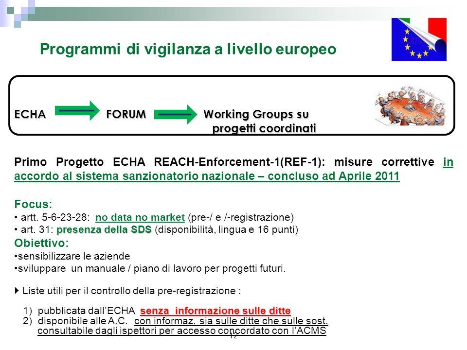 Programmi di vigilanza a livello europeo