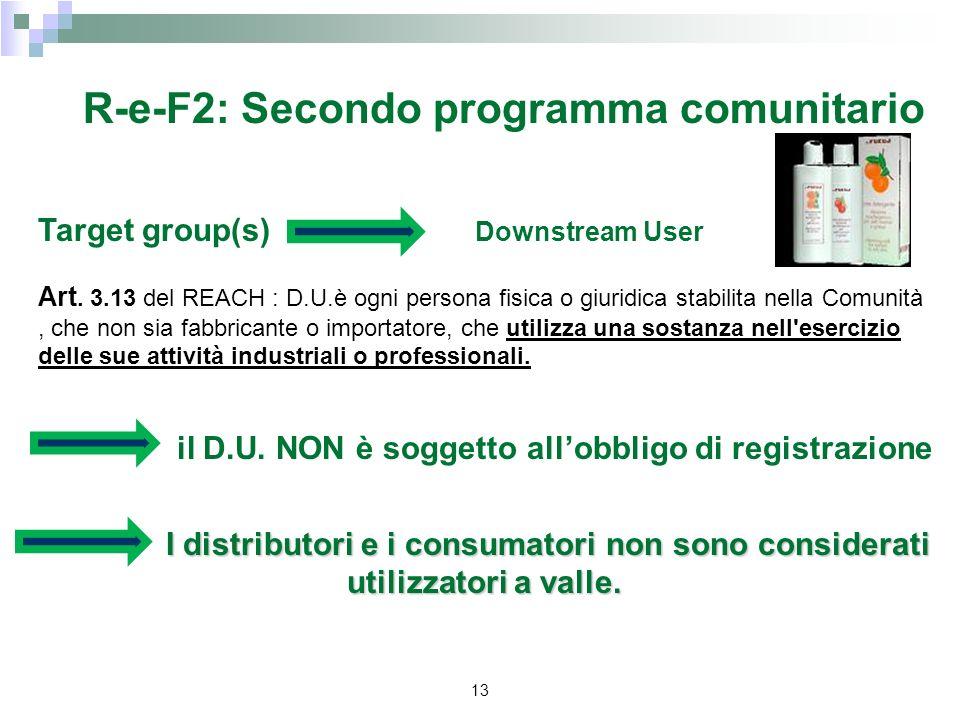 R-e-F2: Secondo programma comunitario