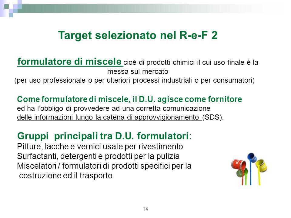 Target selezionato nel R-e-F 2