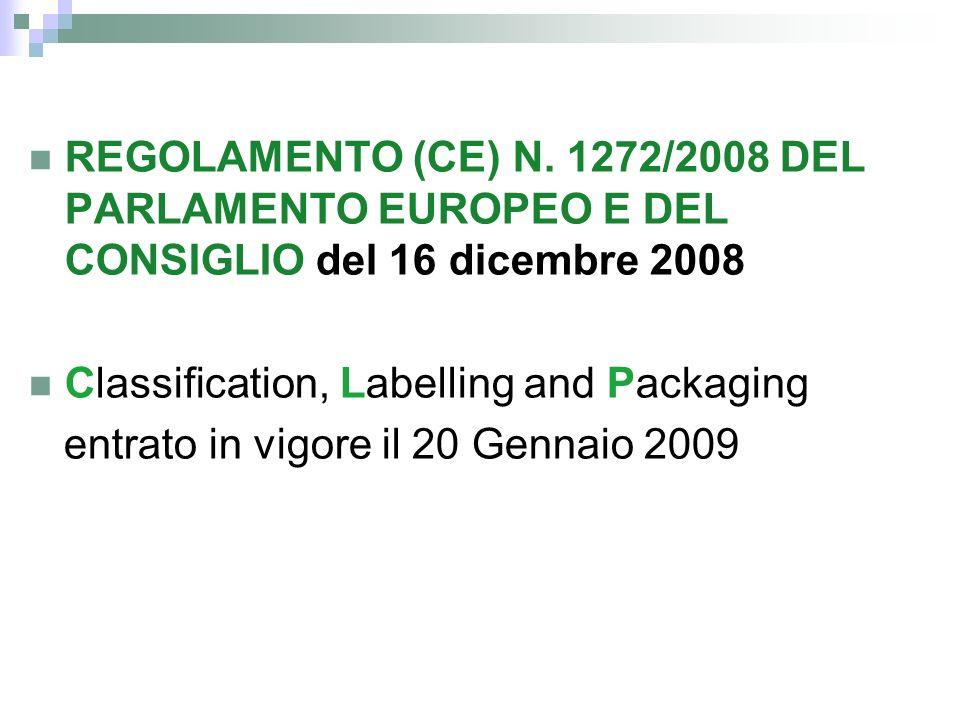 REGOLAMENTO (CE) N. 1272/2008 DEL PARLAMENTO EUROPEO E DEL CONSIGLIO del 16 dicembre 2008