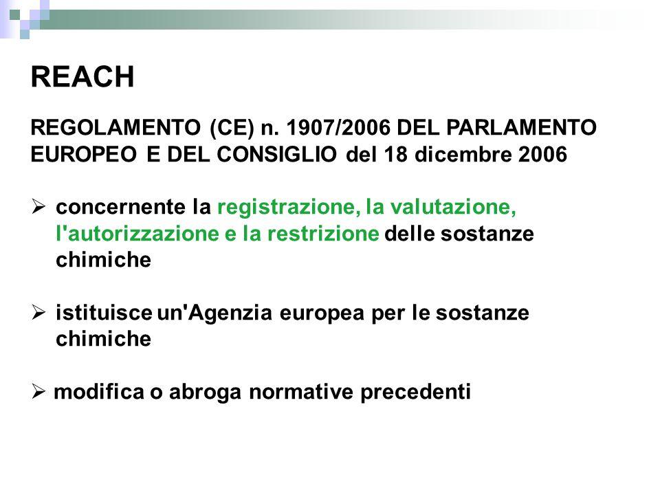 REACH REGOLAMENTO (CE) n. 1907/2006 DEL PARLAMENTO EUROPEO E DEL CONSIGLIO del 18 dicembre 2006.