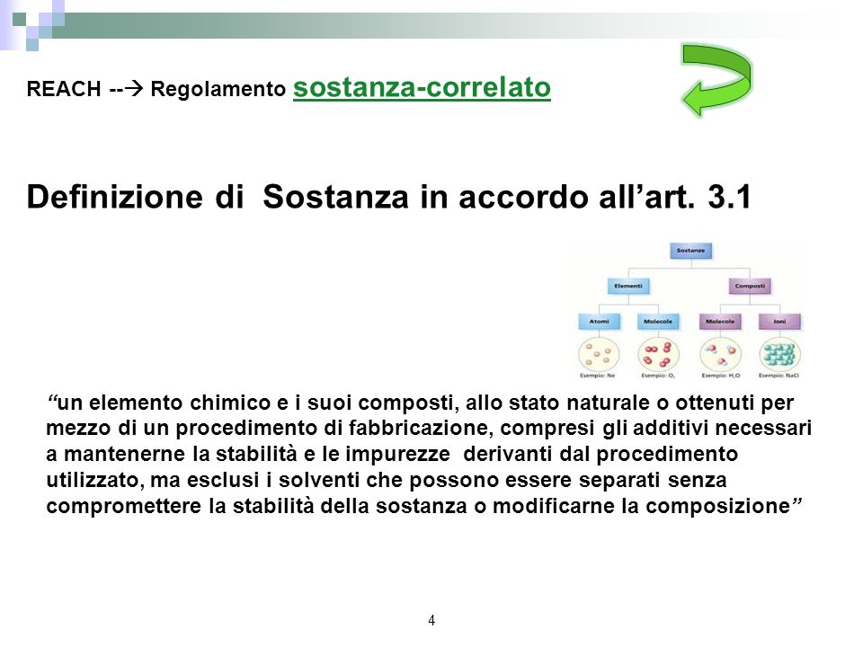Definizione di Sostanza in accordo all'art. 3.1