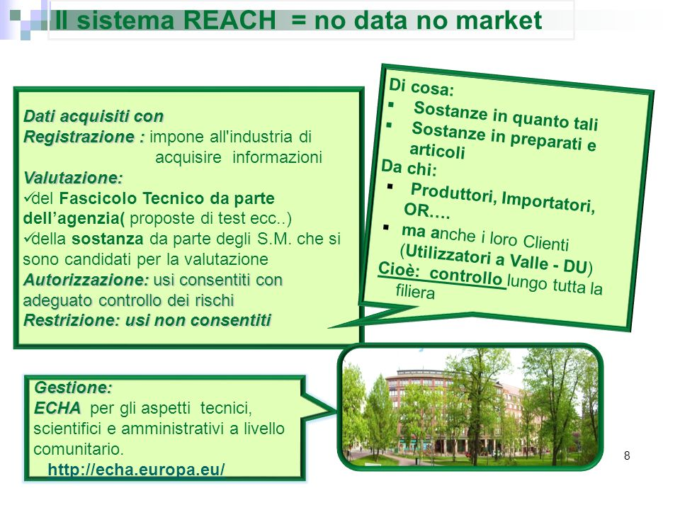 Il sistema REACH = no data no market