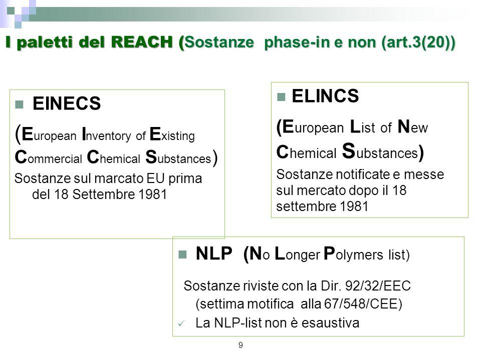 I paletti del REACH (Sostanze phase-in e non (art.3(20))