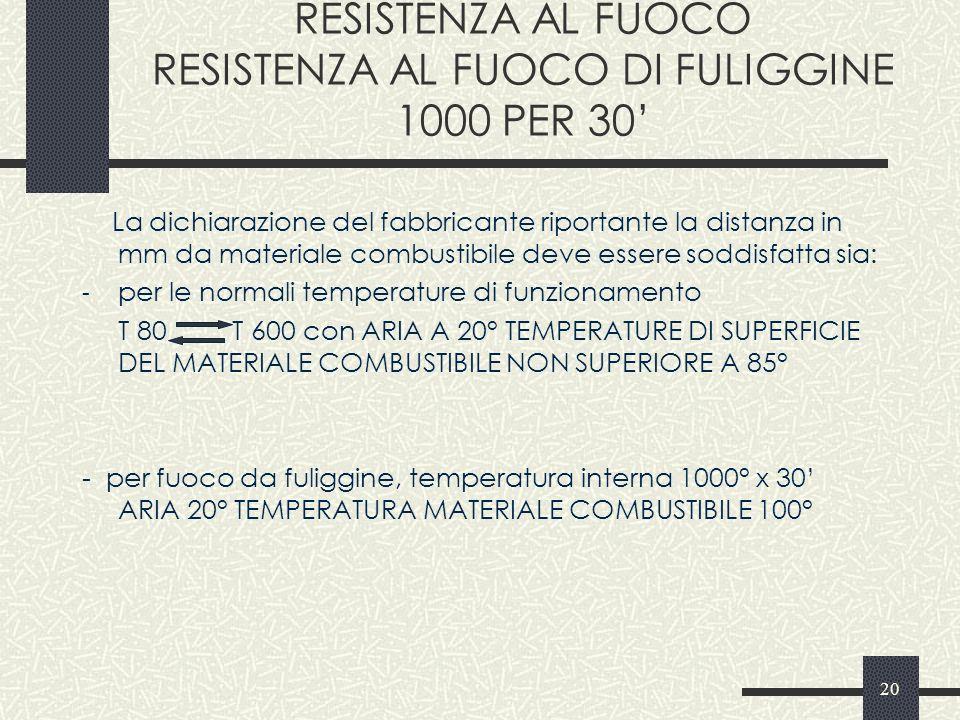 RESISTENZA AL FUOCO RESISTENZA AL FUOCO DI FULIGGINE 1000 PER 30'