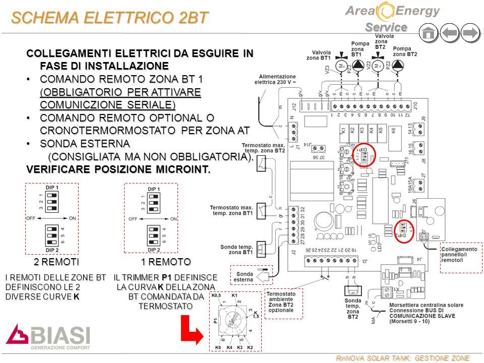 SCHEMA ELETTRICO 2BTCOLLEGAMENTI ELETTRICI DA ESGUIRE IN FASE DI INSTALLAZIONE.