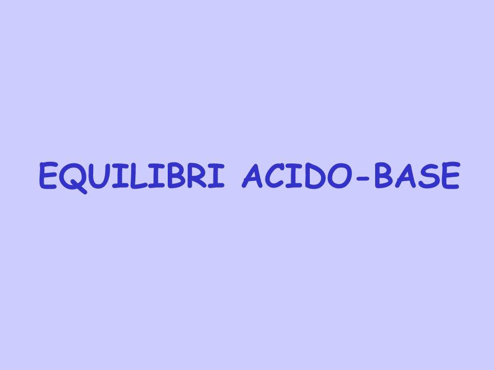EQUILIBRI ACIDO-BASE