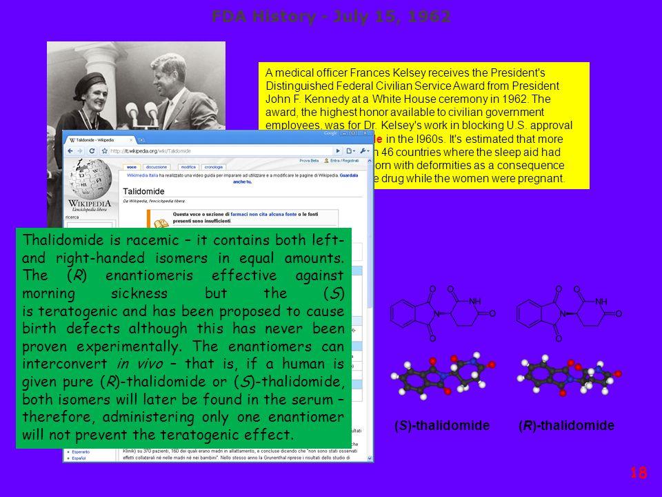 FDA History - July 15, 1962