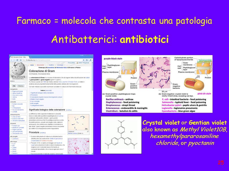 Antibatterici: antibiotici