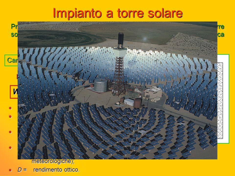 Impianto a torre solare
