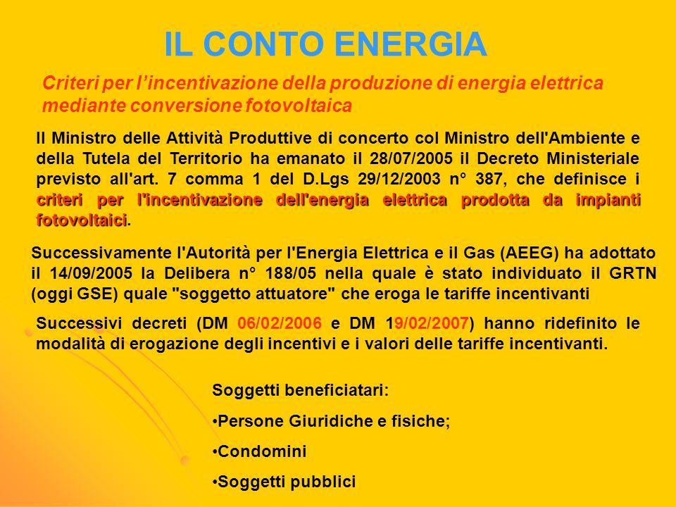 IL CONTO ENERGIA Criteri per l'incentivazione della produzione di energia elettrica mediante conversione fotovoltaica.