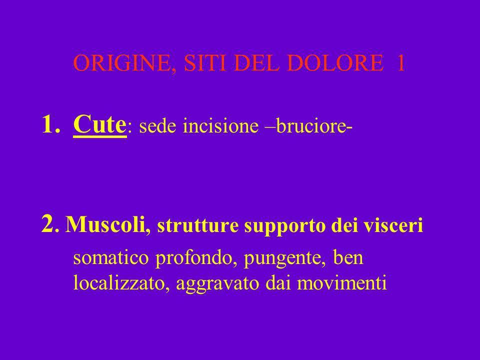 ORIGINE, SITI DEL DOLORE 1