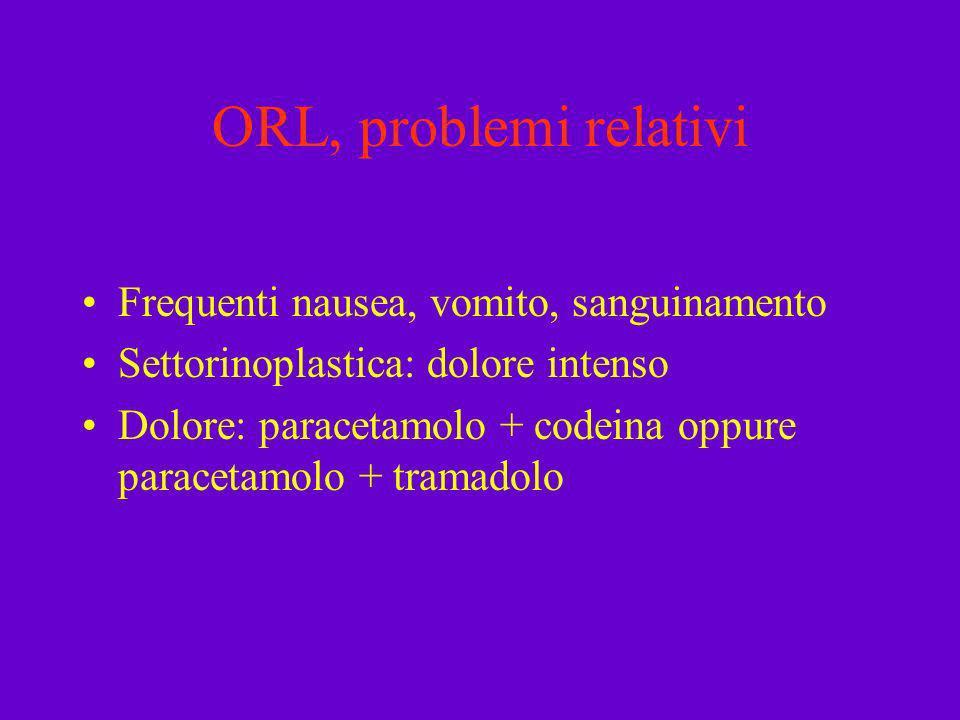 ORL, problemi relativi Frequenti nausea, vomito, sanguinamento